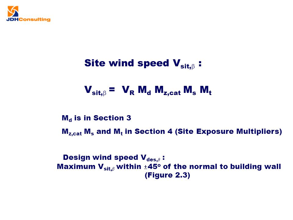 Site wind speed Vsit, : Vsit, = VR Md Mz,cat Ms Mt