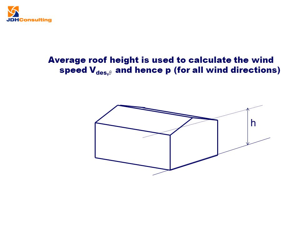 Average roof height is used to calculate the wind speed Vdes, and hence p (for all wind directions)