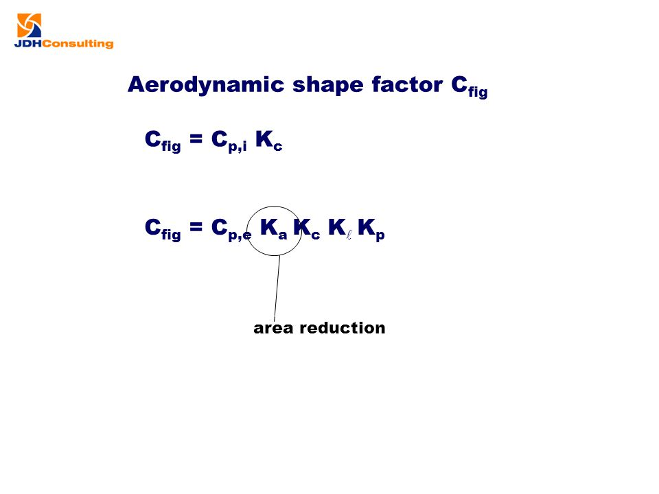 Aerodynamic shape factor Cfig