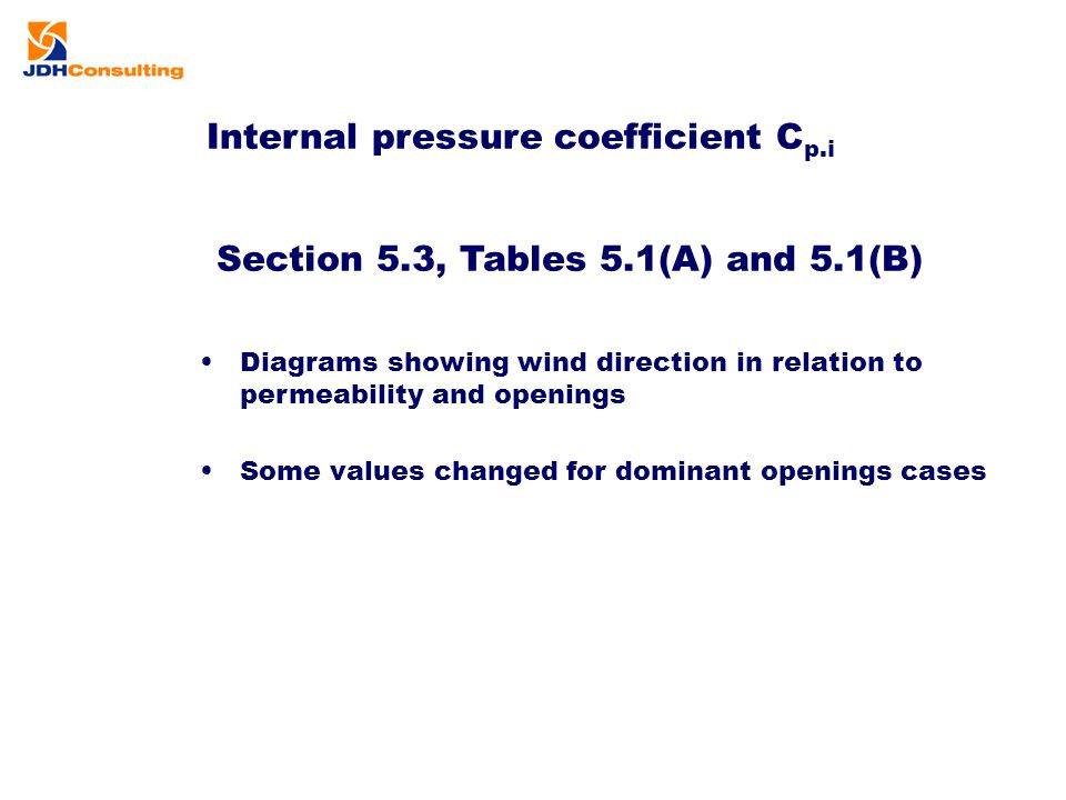 Internal pressure coefficient Cp.i