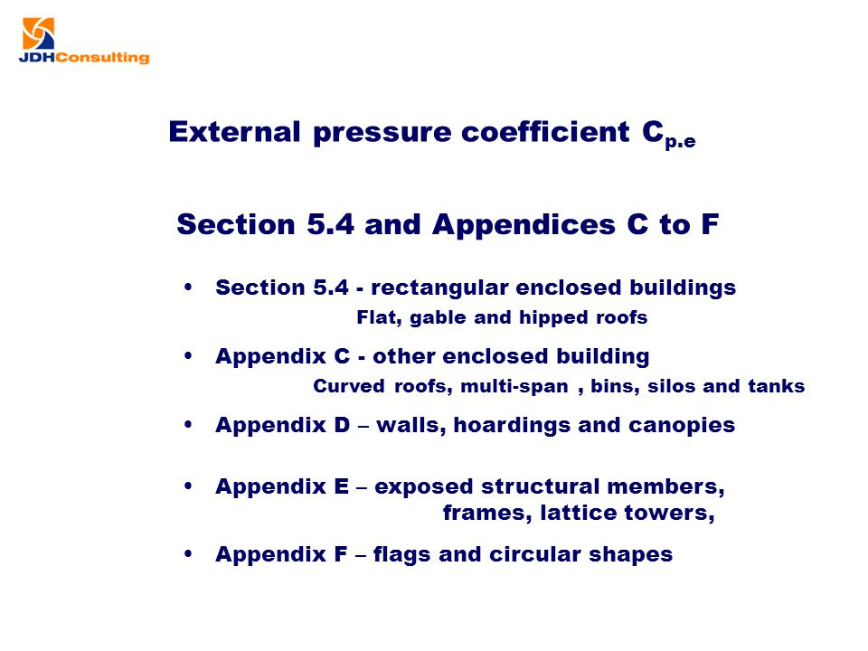 External pressure coefficient Cp.e