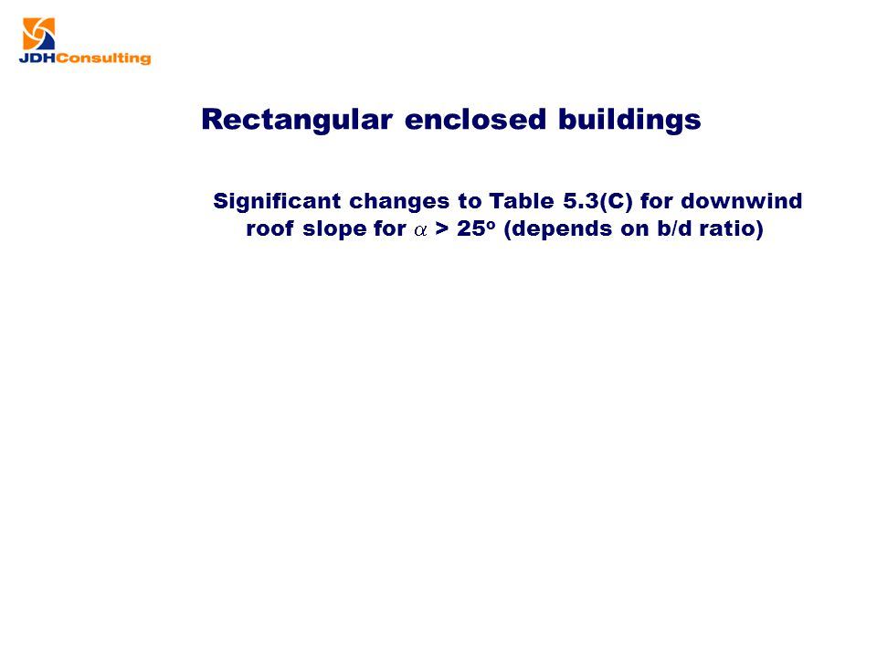 Rectangular enclosed buildings