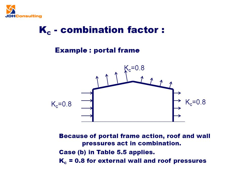 Kc - combination factor :