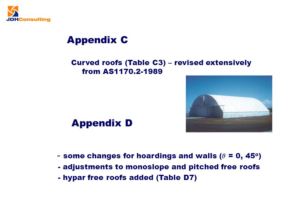 Appendix C Curved roofs (Table C3) – revised extensively from AS1170.2-1989. Appendix D. - some changes for hoardings and walls ( = 0, 45o)