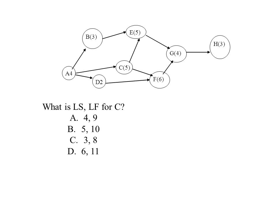 What is LS, LF for C 4, 9 5, 10 3, 8 6, 11 E(5) B(3) H(3) G(4) C(5)