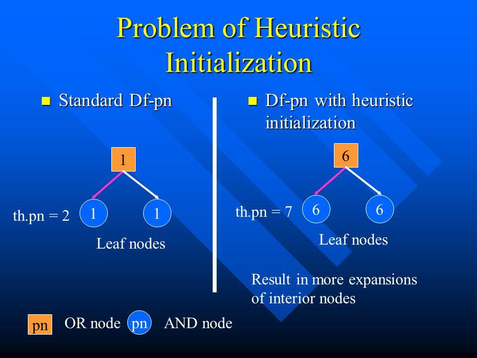 Problem of Heuristic Initialization