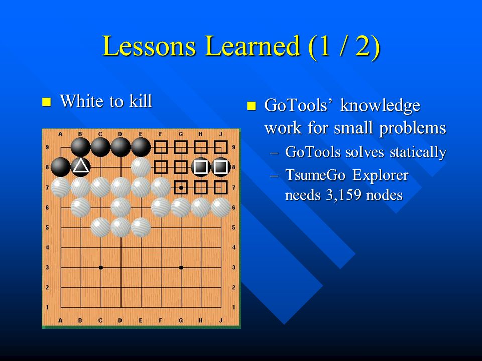 Lessons Learned (1 / 2) White to kill