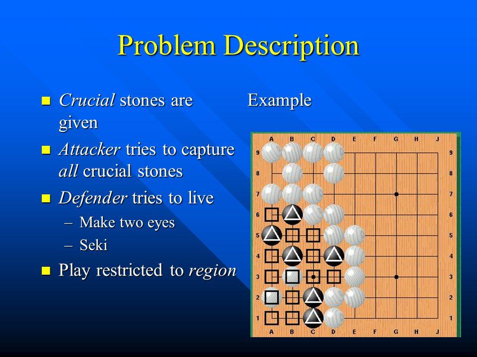 Problem Description Crucial stones are given