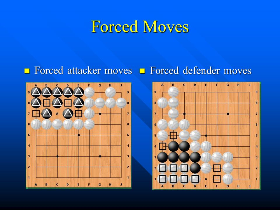 Forced Moves Forced attacker moves Forced defender moves