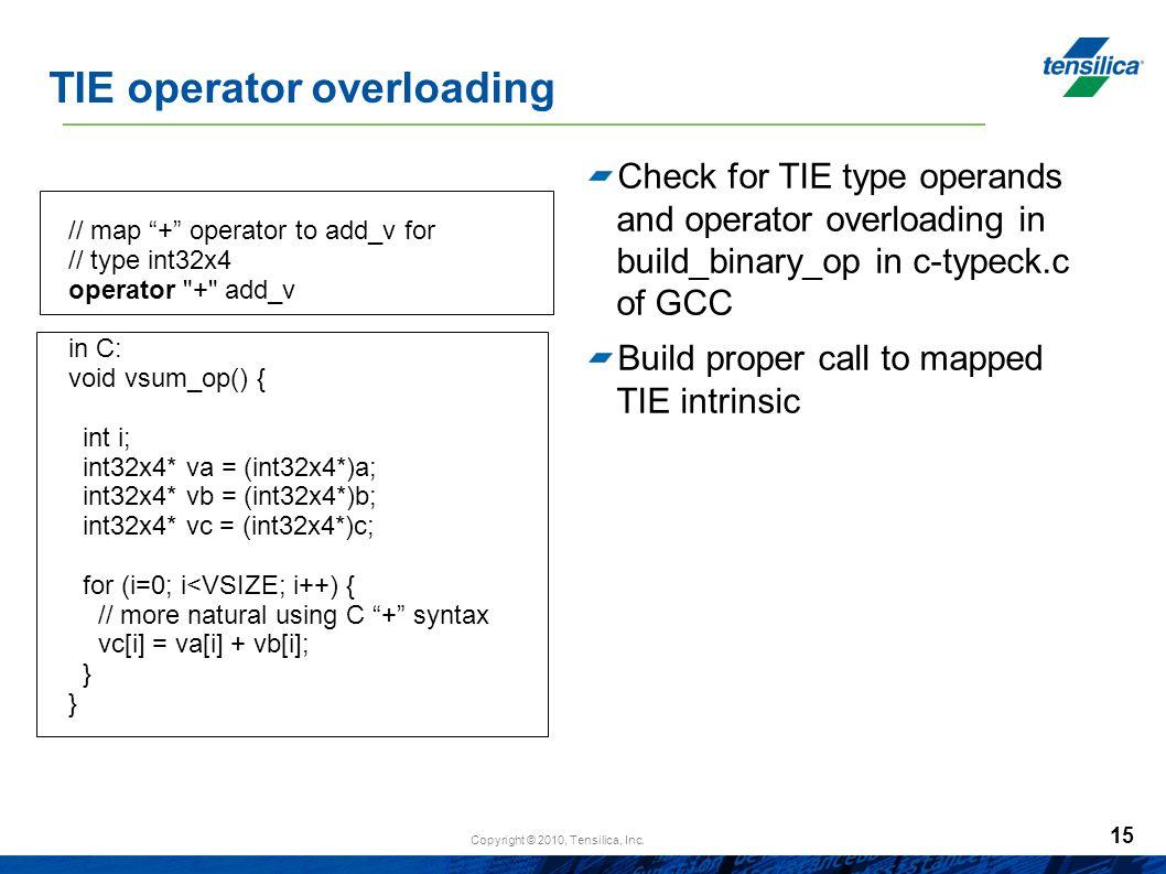 TIE operator overloading