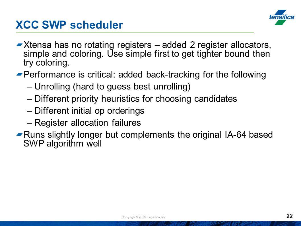 XCC SWP scheduler