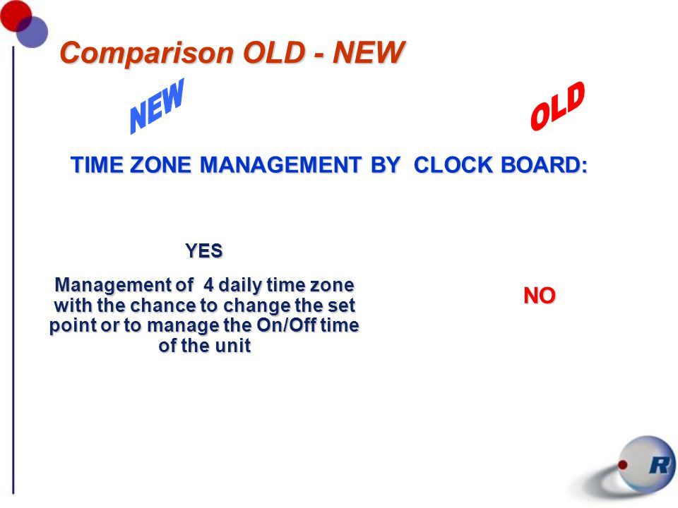 TIME ZONE MANAGEMENT BY CLOCK BOARD: