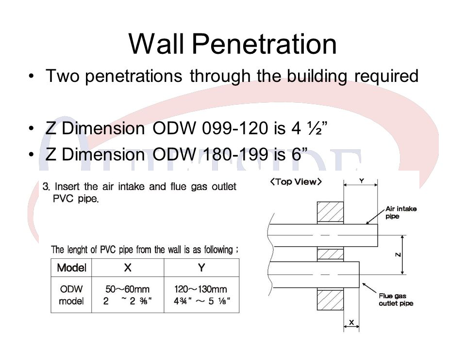 Wall Penetration Two penetrations through the building required