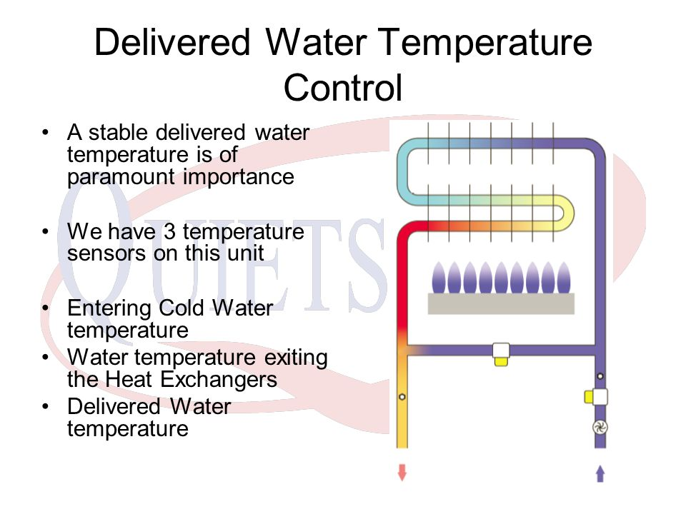 Delivered Water Temperature Control