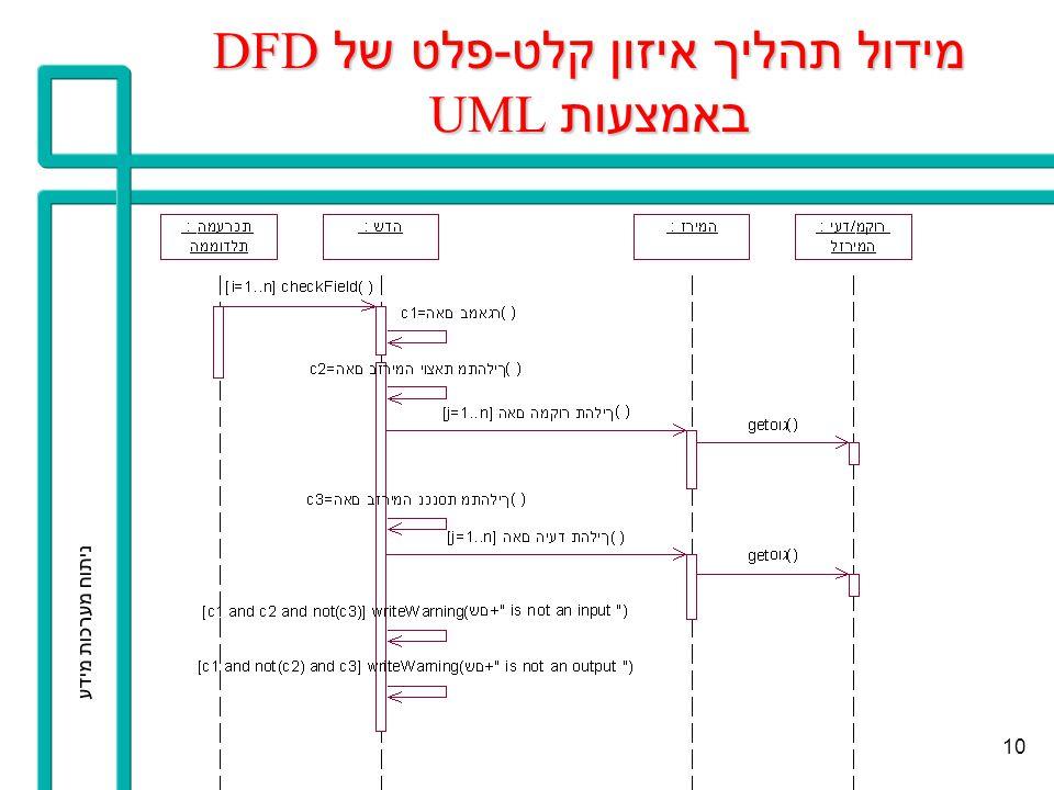 מידול תהליך איזון קלט-פלט של DFD באמצעות UML