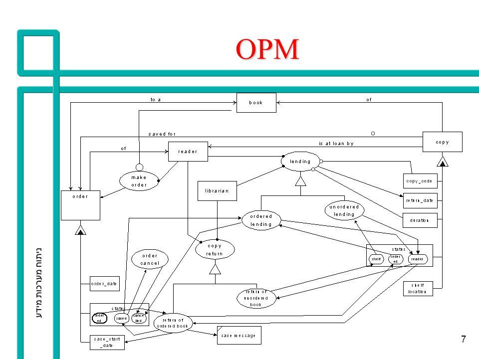 OPM ניתוח מערכות מידע
