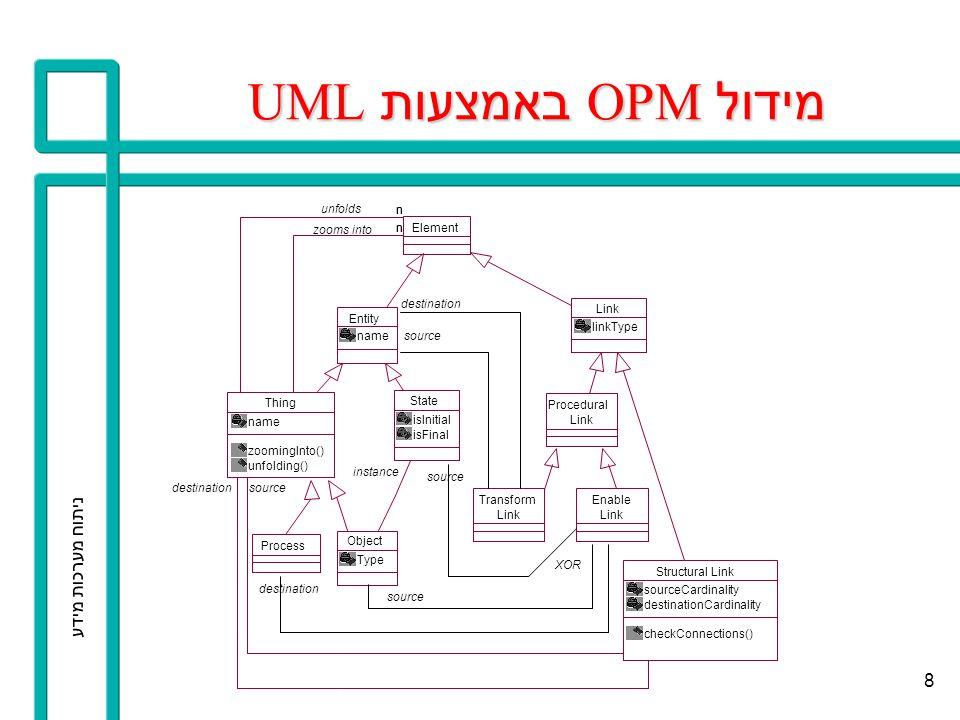 מידול OPM באמצעות UML ניתוח מערכות מידע destination Link linkType