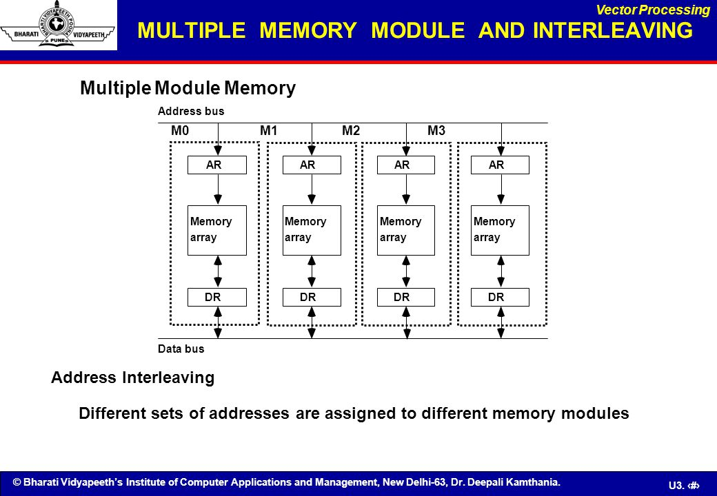 MULTIPLE MEMORY MODULE AND INTERLEAVING