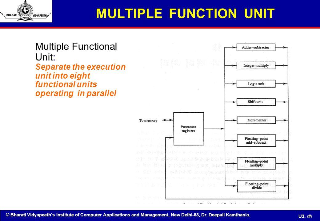 MULTIPLE FUNCTION UNIT