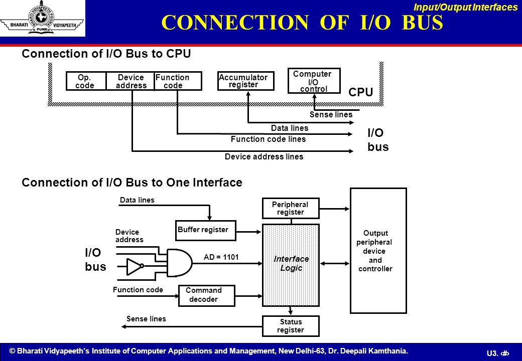 CONNECTION OF I/O BUS Connection of I/O Bus to CPU CPU I/O bus