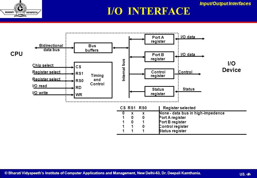 I/O INTERFACE CPU I/O Device Input/Output Interfaces Port A I/O data