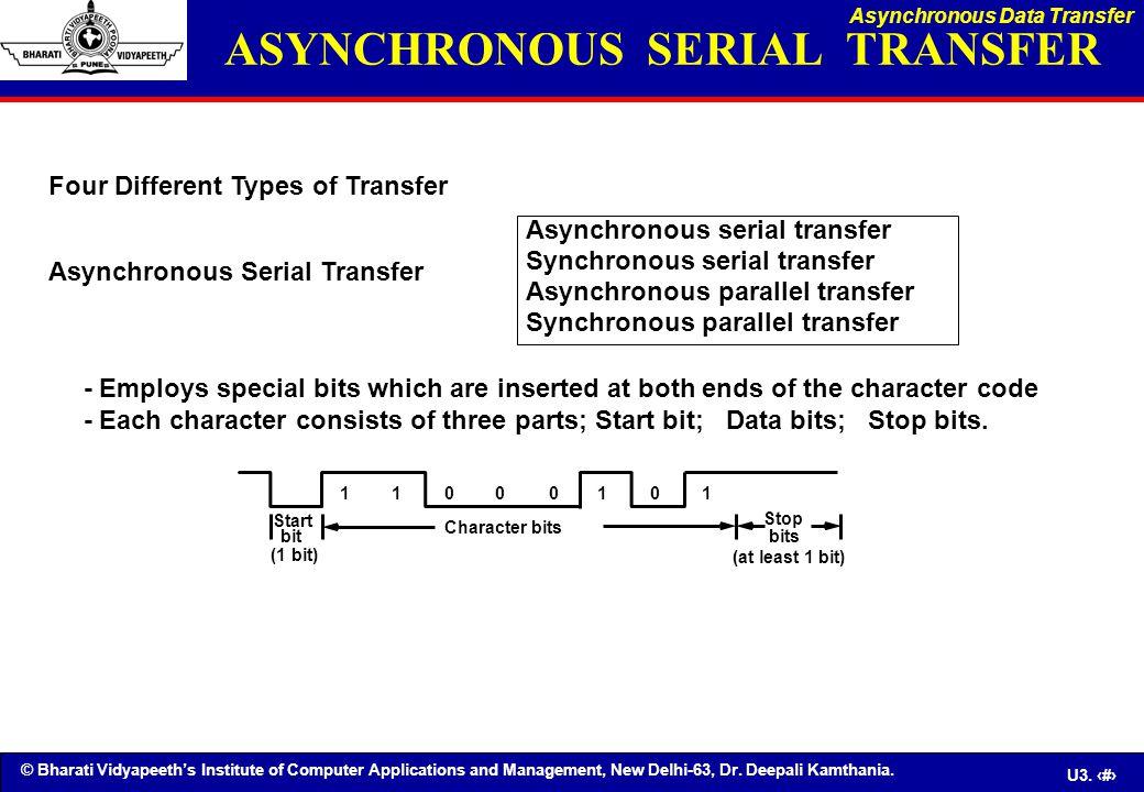 ASYNCHRONOUS SERIAL TRANSFER