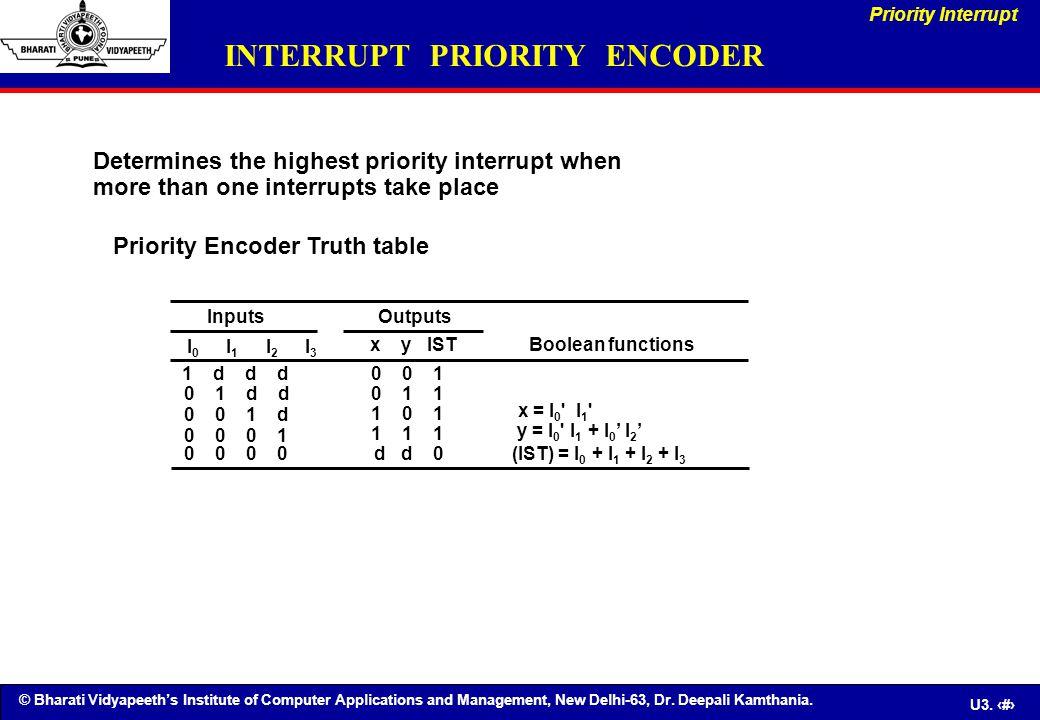 INTERRUPT PRIORITY ENCODER
