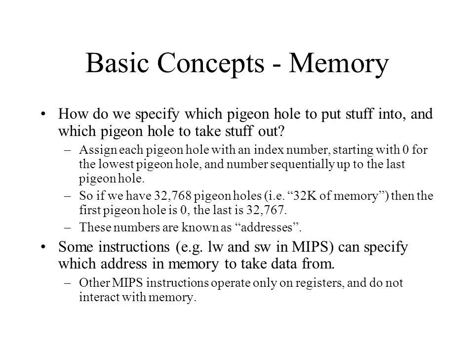 Basic Concepts - Memory