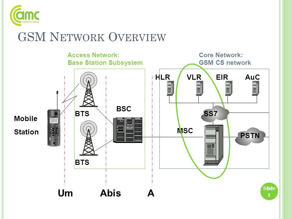 GSM Network Overview Um Abis A BSC BTS Mobile Station HLR VLR EIR AuC