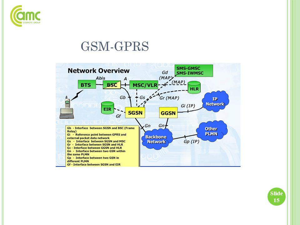 GSM-GPRS