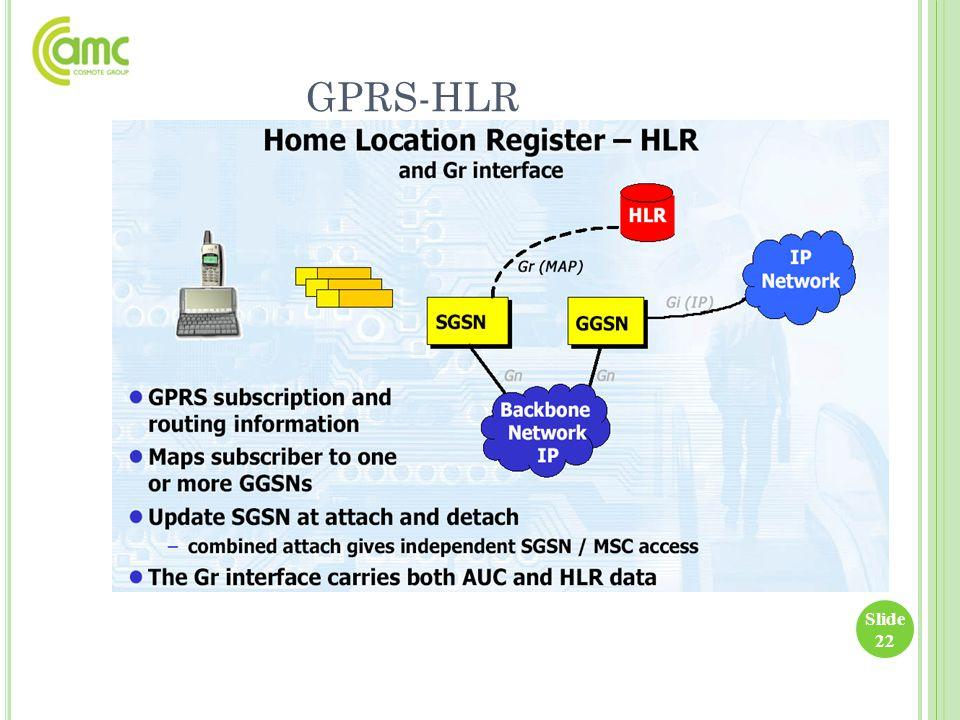 GPRS-HLR