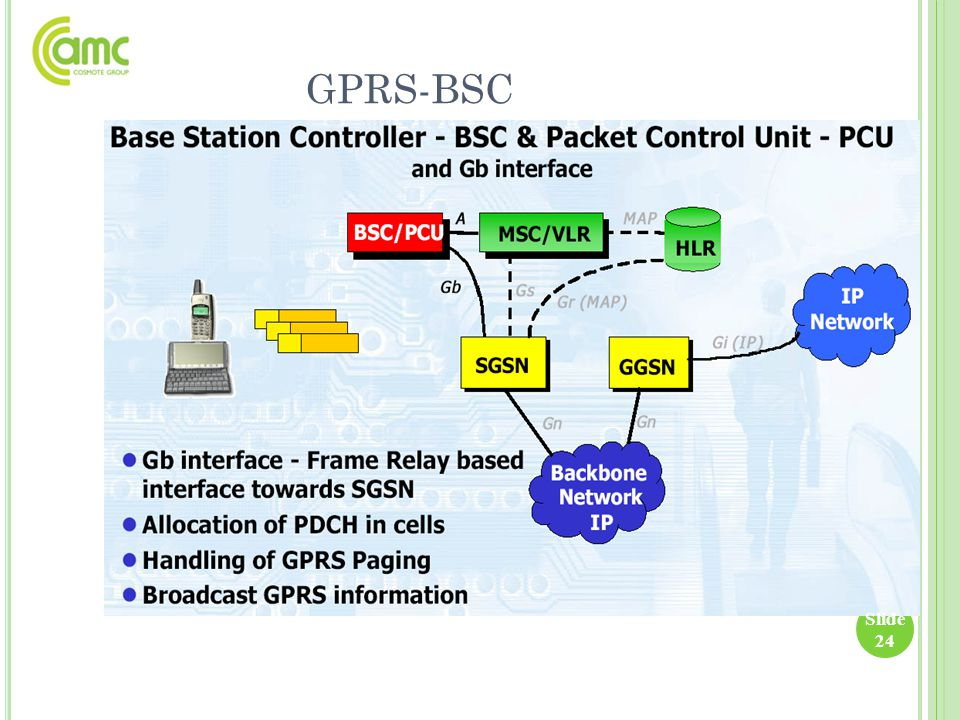 GPRS-BSC