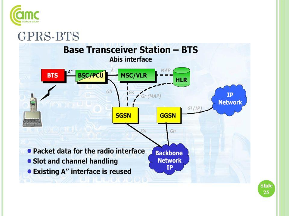 GPRS-BTS