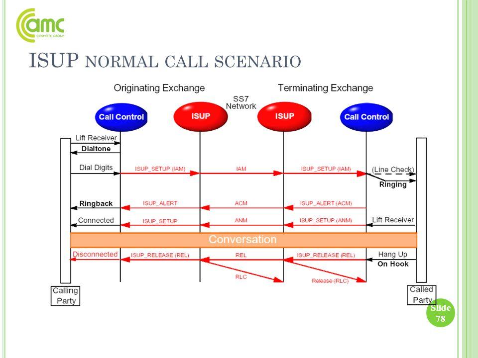 ISUP normal call scenario