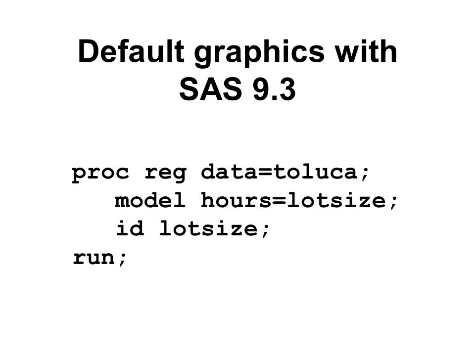 Default graphics with SAS 9.3