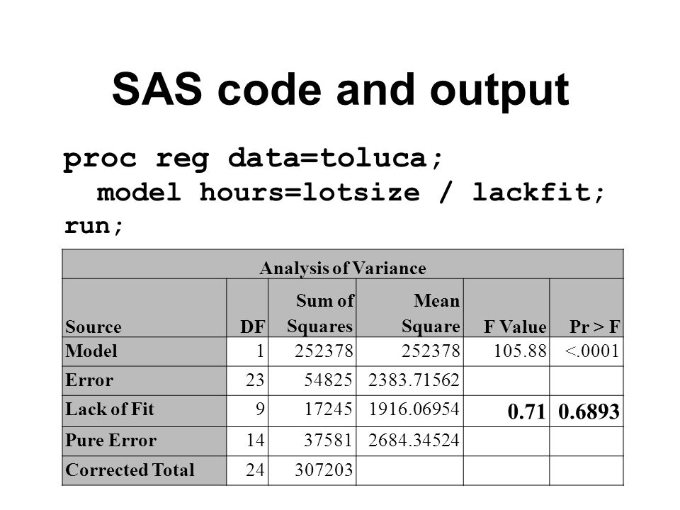 SAS code and output proc reg data=toluca;