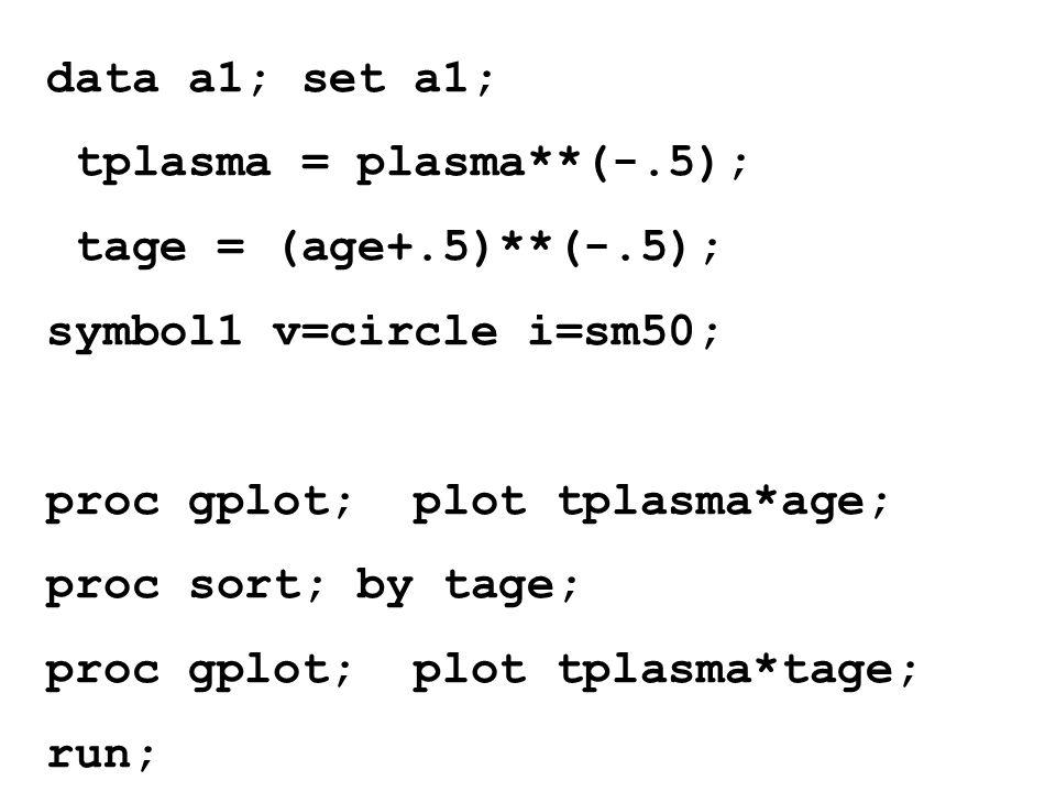 data a1; set a1; tplasma = plasma**(-.5); tage = (age+.5)**(-.5); symbol1 v=circle i=sm50; proc gplot; plot tplasma*age;