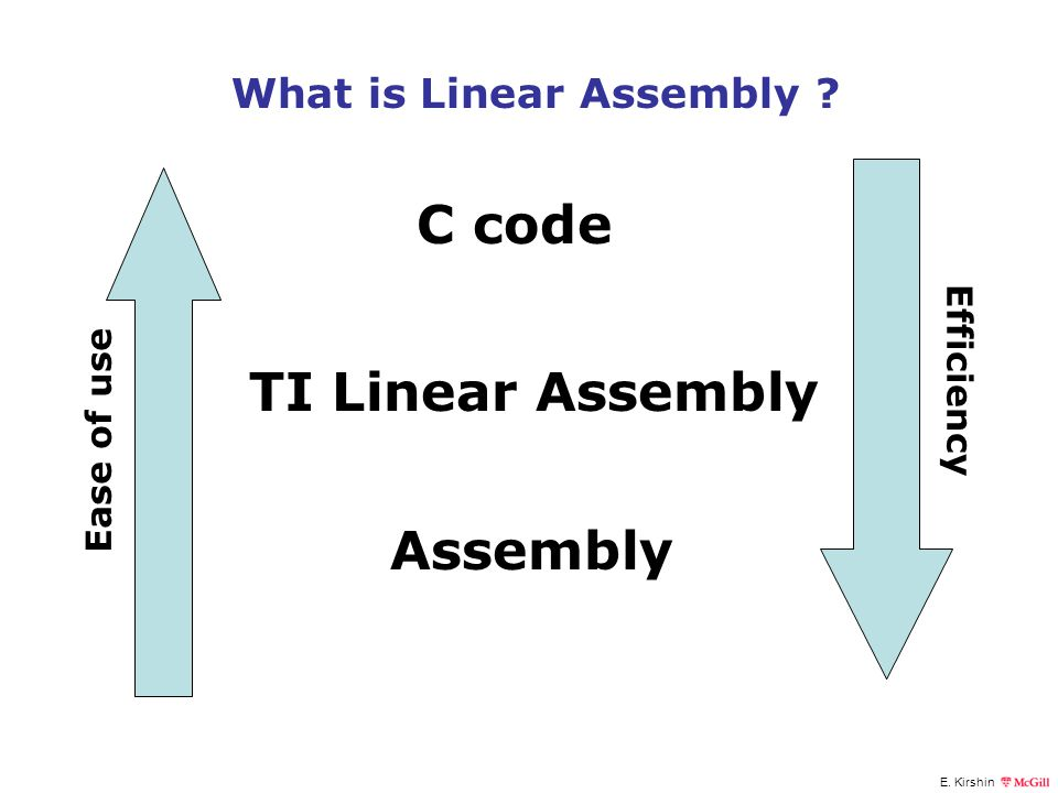 C code TI Linear Assembly Assembly What is Linear Assembly