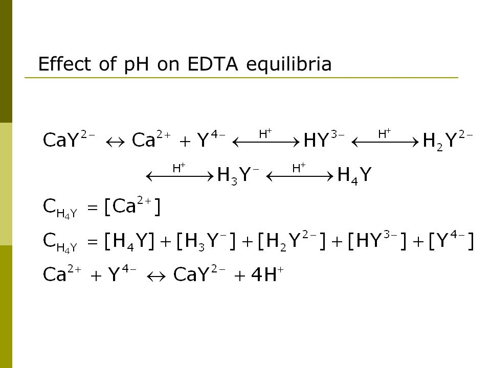 Effect of pH on EDTA equilibria