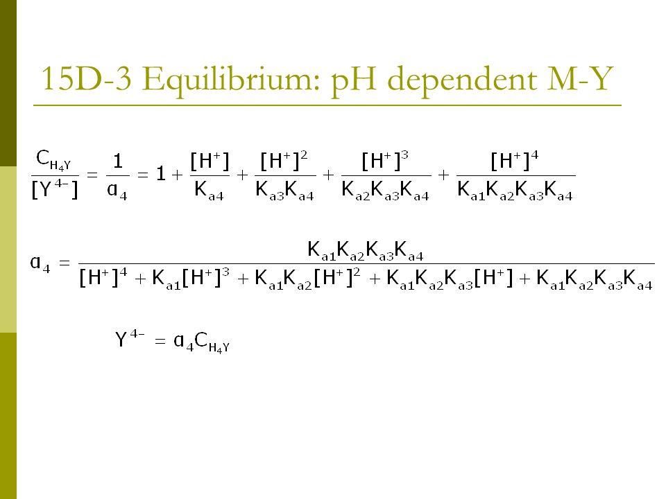 15D-3 Equilibrium: pH dependent M-Y