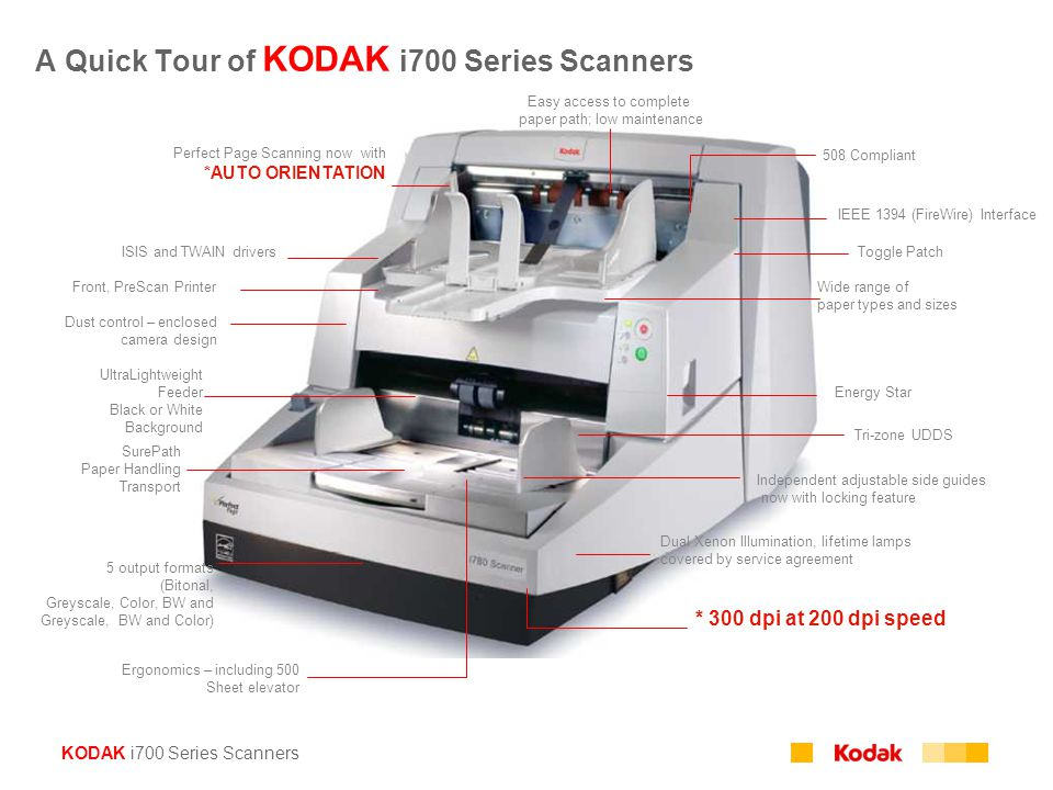 A Quick Tour of KODAK i700 Series Scanners