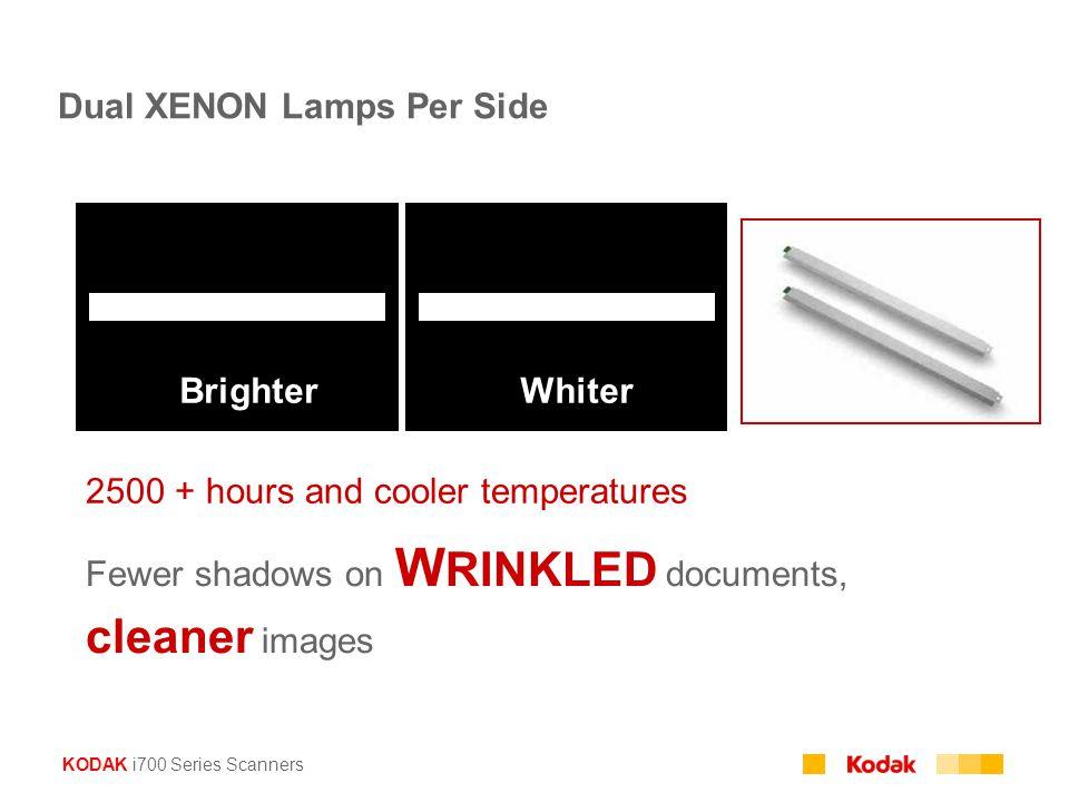 Dual XENON Lamps Per Side