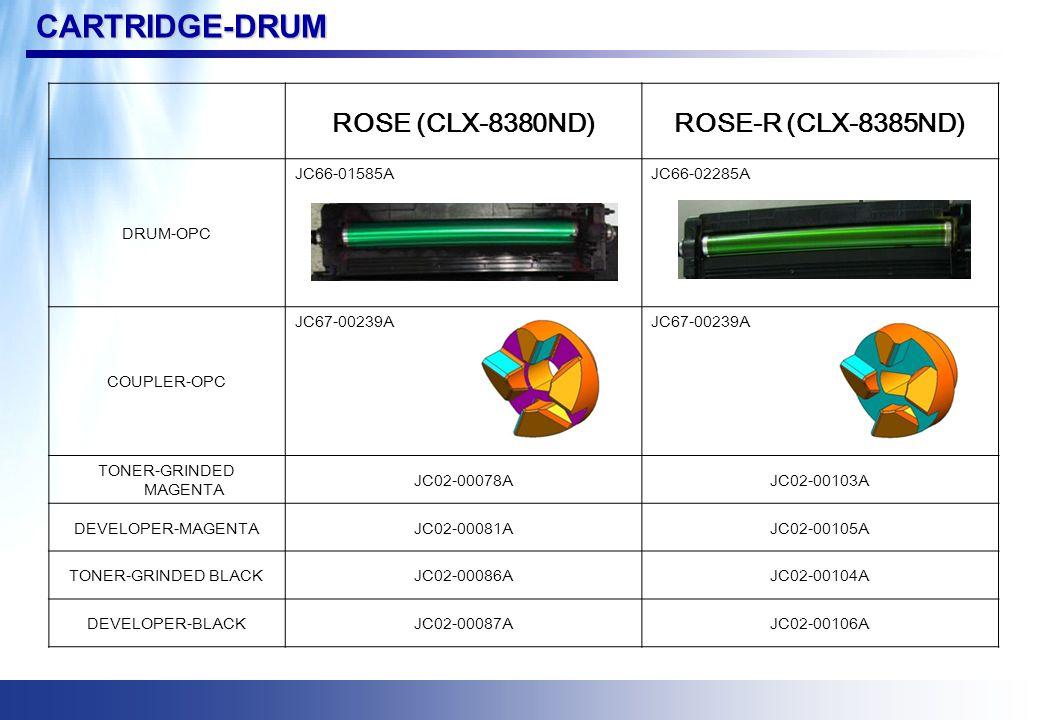 CONTROLLER MAIN ROSE (CLX-8380ND) ROSE-R(CLX-8385ND)