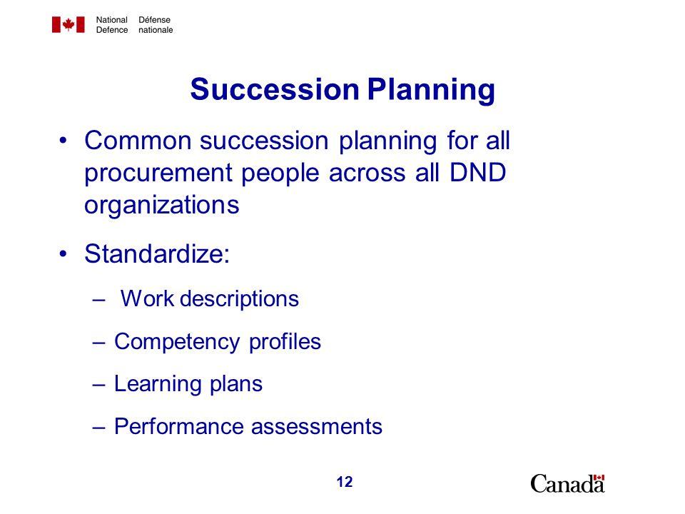 Succession Planning (cont'd)