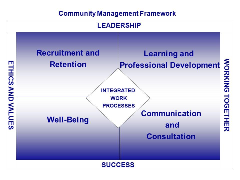 Community Management Framework