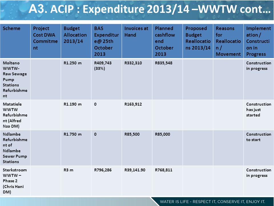 A3. ACIP : Expenditure 2013/14 –WWTW cont…