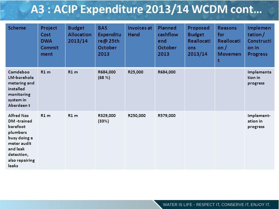 A3 : ACIP Expenditure 2013/14 WCDM cont…