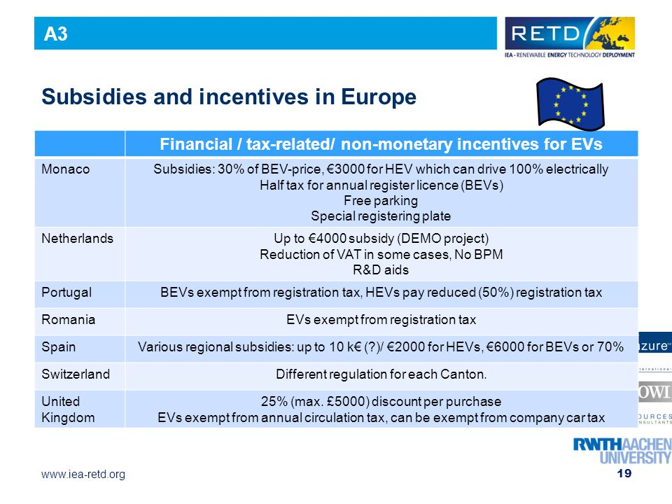 Subsidies and incentives in Europe