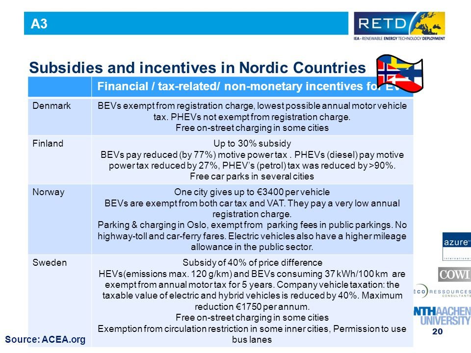 Subsidies and incentives in Nordic Countries