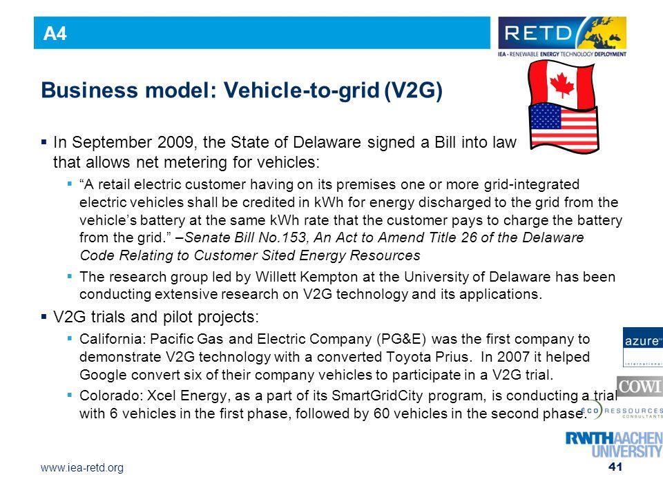 Business model: Vehicle-to-grid (V2G)